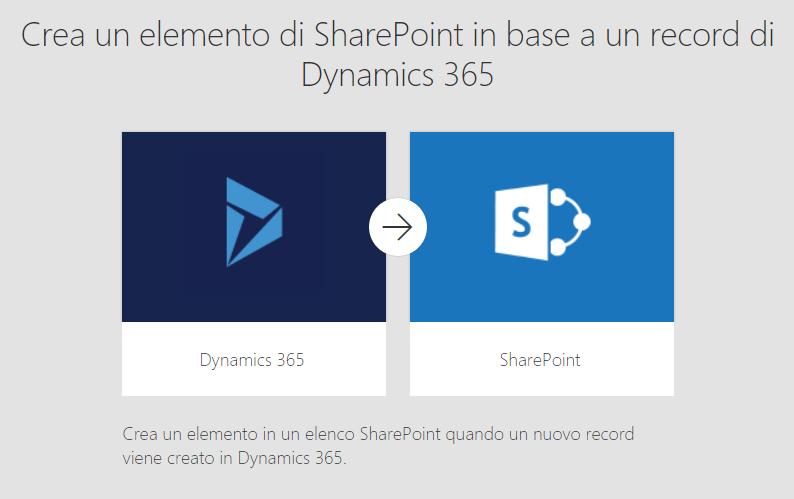 integrazione Dynamics 365 - Sharepoint